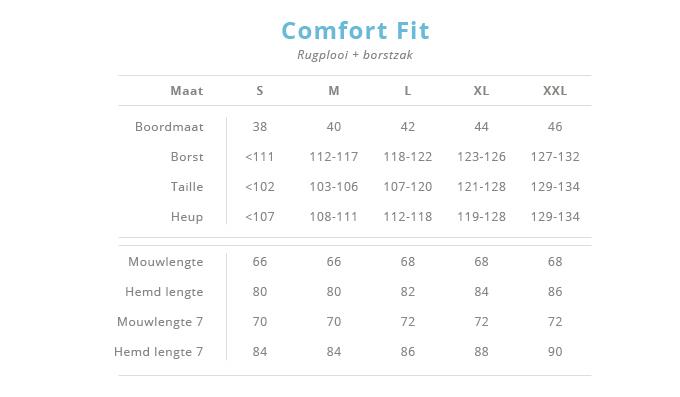 Maattabel Manchetti Comfort fit